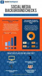 social media hiring reports infographic